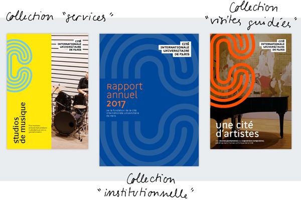 Cité internationale universitaire de Paris - identité de marque - Luciole