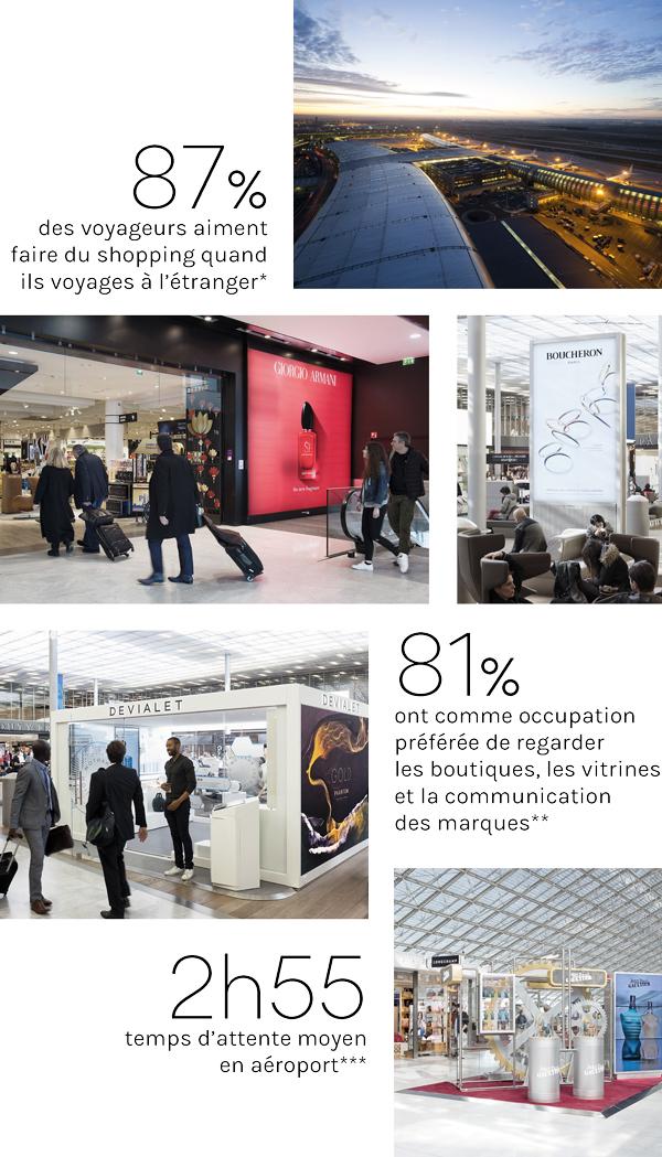 JCDecaux Airport Paris - Complete Portfolio 2019 - Luciole